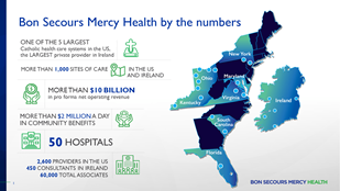 Bon Secours Primary Care Associates of Mechanicsville Image