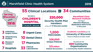 Marshfield Clinic Health System - Wisconsin Image